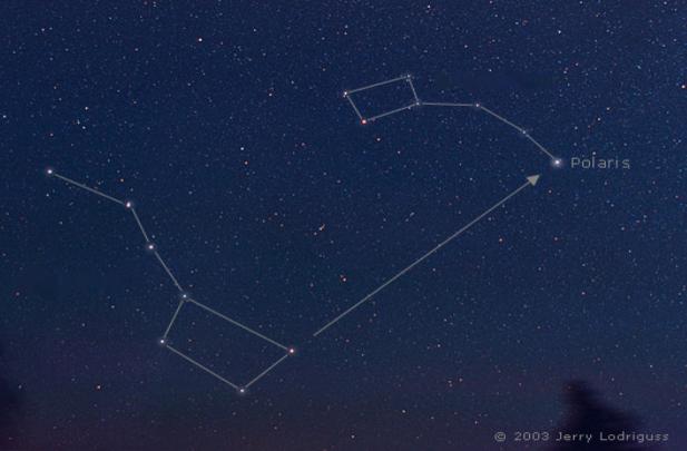 Astronomie 3 Constellations Faciles à Repérer Sous Le Ciel